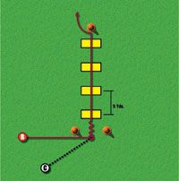 American Football Monthly - Drills Report: 10 Advanced Drills for Wide Receivers