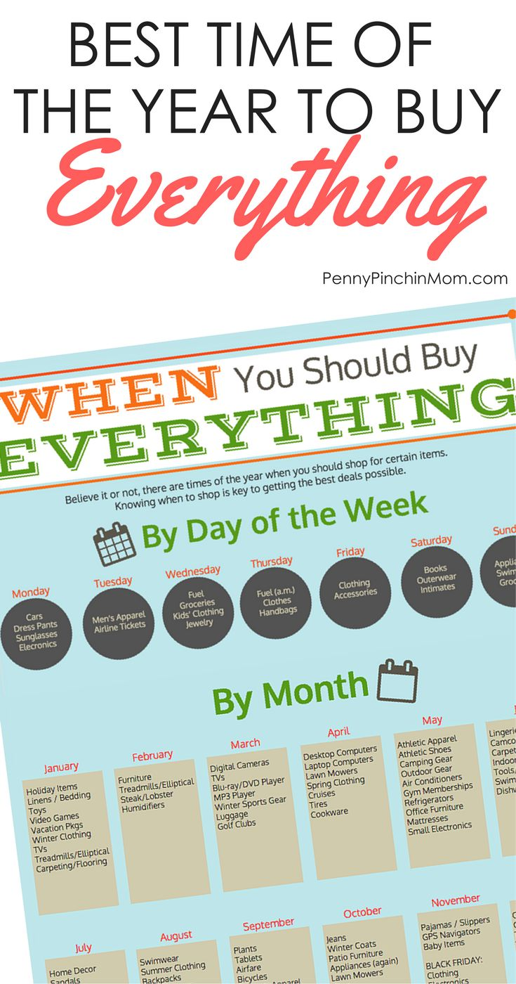 How to save money on everything by knowing when to shop.  Learn when to buy everything all year long.    Saving money | deals | on-line deals | budget | shopping tips | save money shoping via @PennyPinchinMom