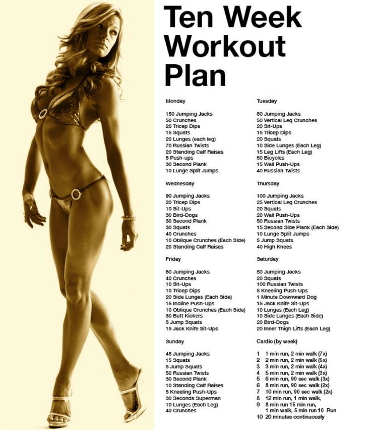 Teen Week Workout Plan for Women. Really Effective one