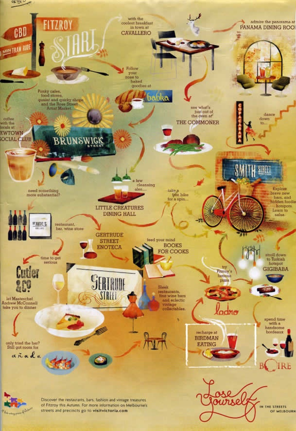 Visit Victoria map  via Birdman Eating - Press