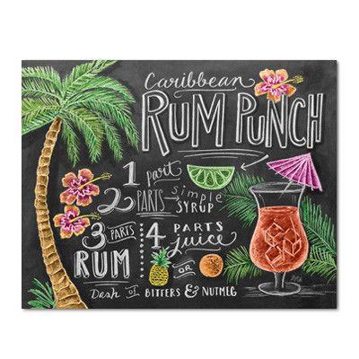 Rum Punch Recipe - Print #Food #Kitchen #Party-Decor