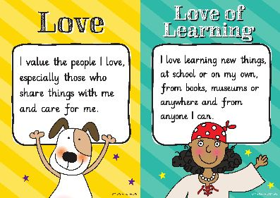 Character Strengths Posters – Set of 24   The Pedagogs Digital Downloads