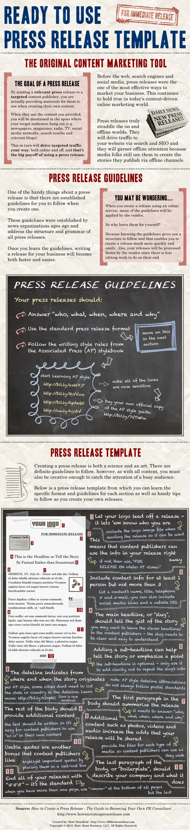Ready to Use Press Release Template Infographic