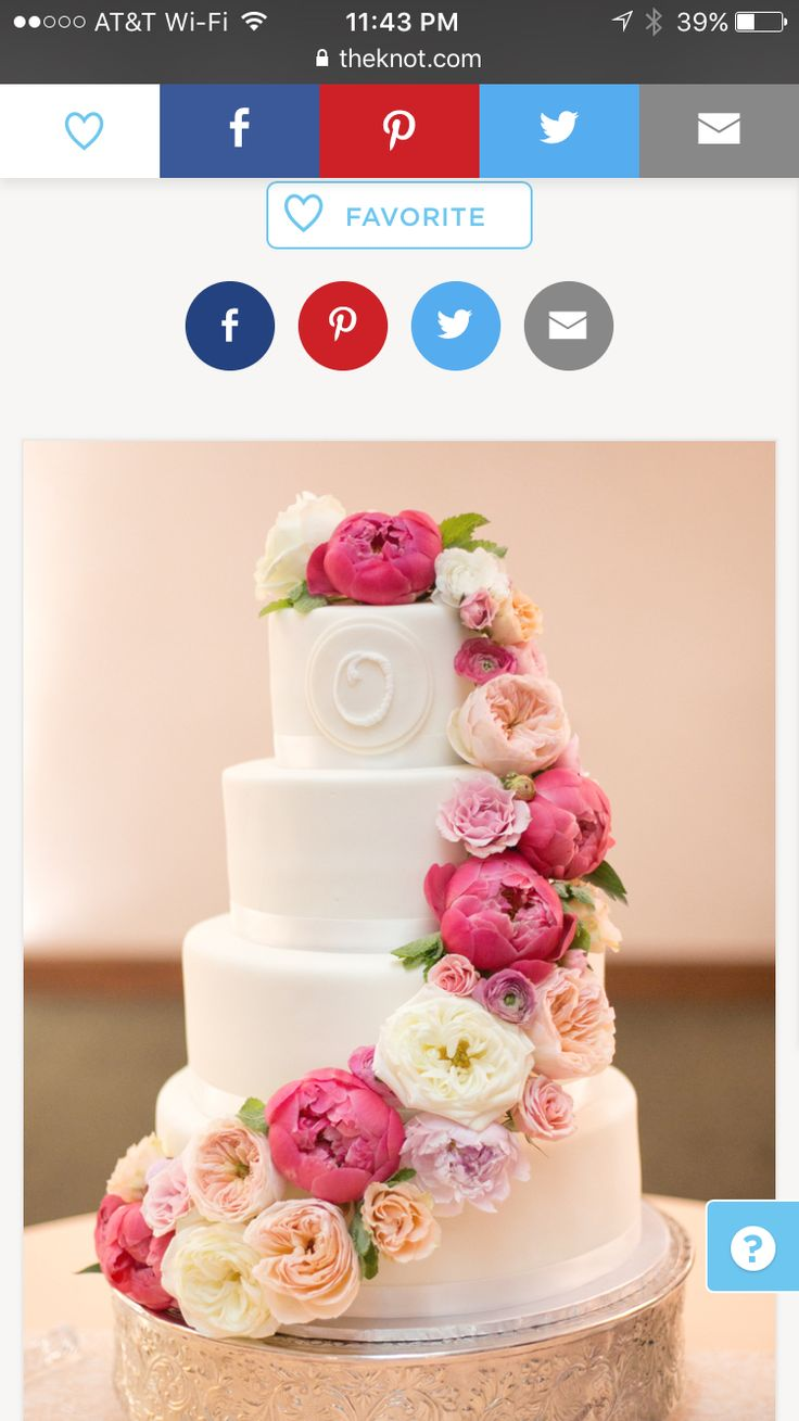 wedding cakes los angeles prices%0A These are the colors we want on our cake