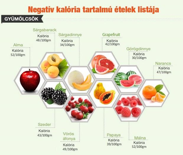 Itt a negatív kalóriás ételek listája: nézd meg, mit ehetsz büntetlenül!   Femcafe