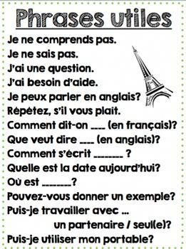 Printable French Classroom Poster Useful Phrases Affiche Phrases