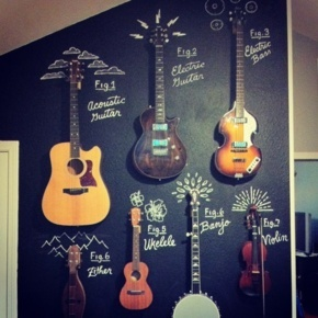 Guitar display on a chalkboard