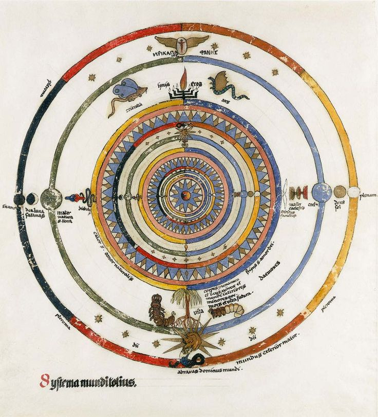 sheynkeyt:    mandala, by c. g. jung. from his red book.