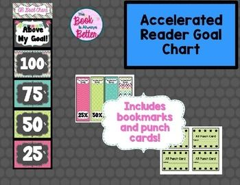 25%, 50%, 75%, 100% and Above My Goal!  This clip chart system will help to motivate students to achieve AR goals. Just print, cut apart, and laminate. Add student names to clothespins and you have an attractive and motivating AR display. Includes bonus bookmarks and AR Punch Card!