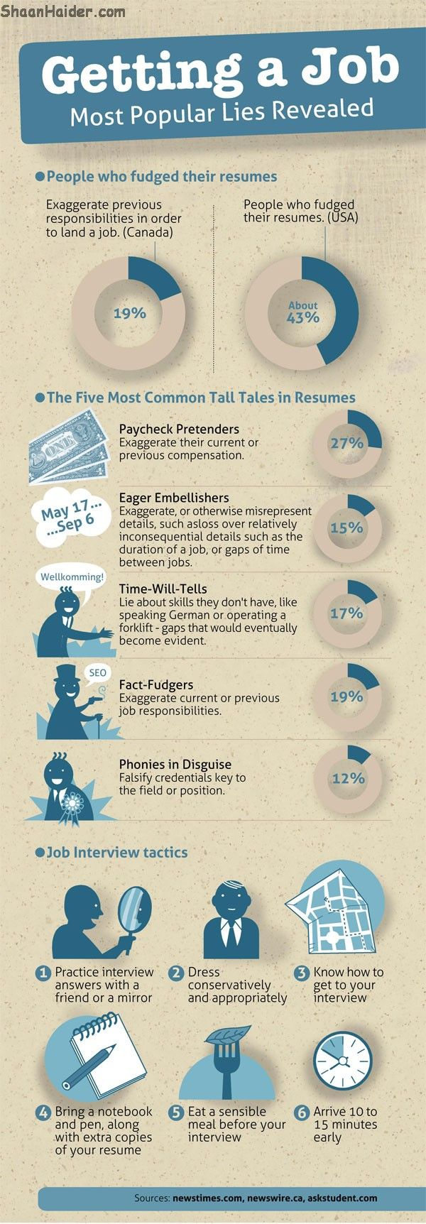 Job Interview Most Popular Lies Revealed Infographic