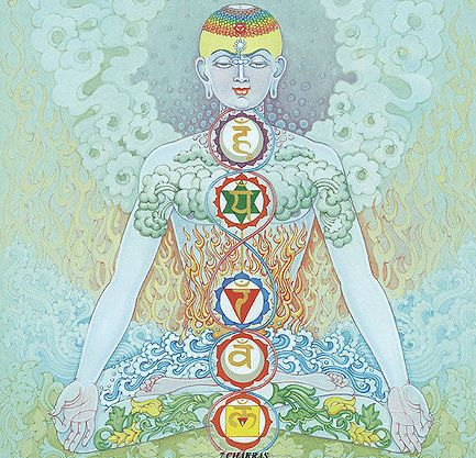300 hour Chakra Based Yoga Teacher Training
