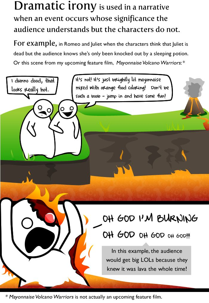 The 3 Most Common Uses of Irony - The Oatmeal    Good for a lesson on literary analysis, also good for a giggle.