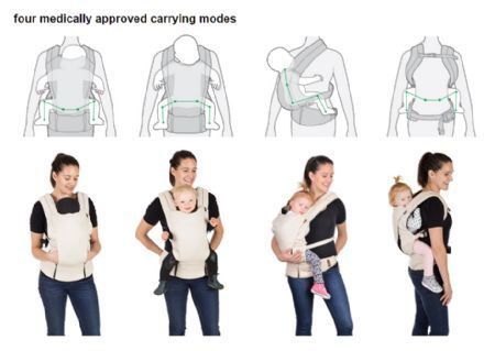 Mountain Buggy Juno Baby Carrier in Charcoal - Baby Carrier - Canada's Baby Store