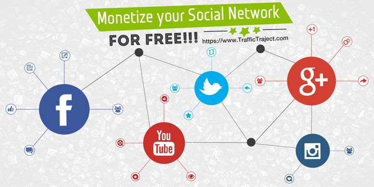 Powerup all your social profiles like Facebook, Twitter, Google+, YouTube, Pinterest, LinkedIn, Instagram and a lot more by getting huge number of likes, follows, shares, tweets, subscribes, pins, endorsments, etc. And all these are Free on https://www.TrafficTraject.com/