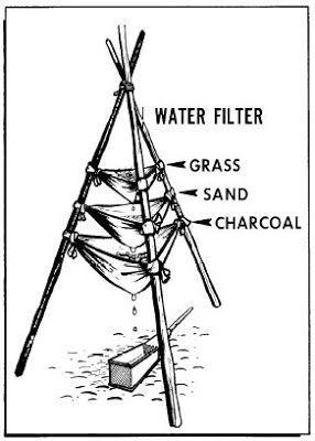 Sword Of Survival: Emergency Water Filter