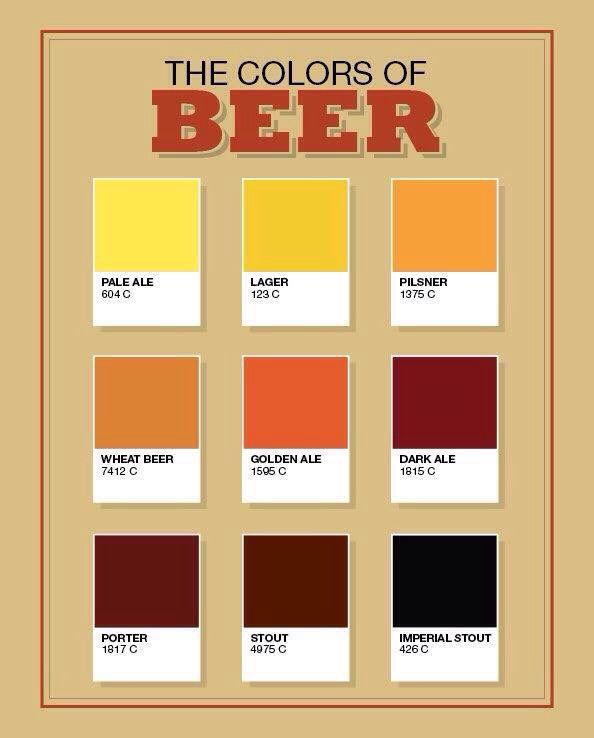 El color de la cebada fermentada