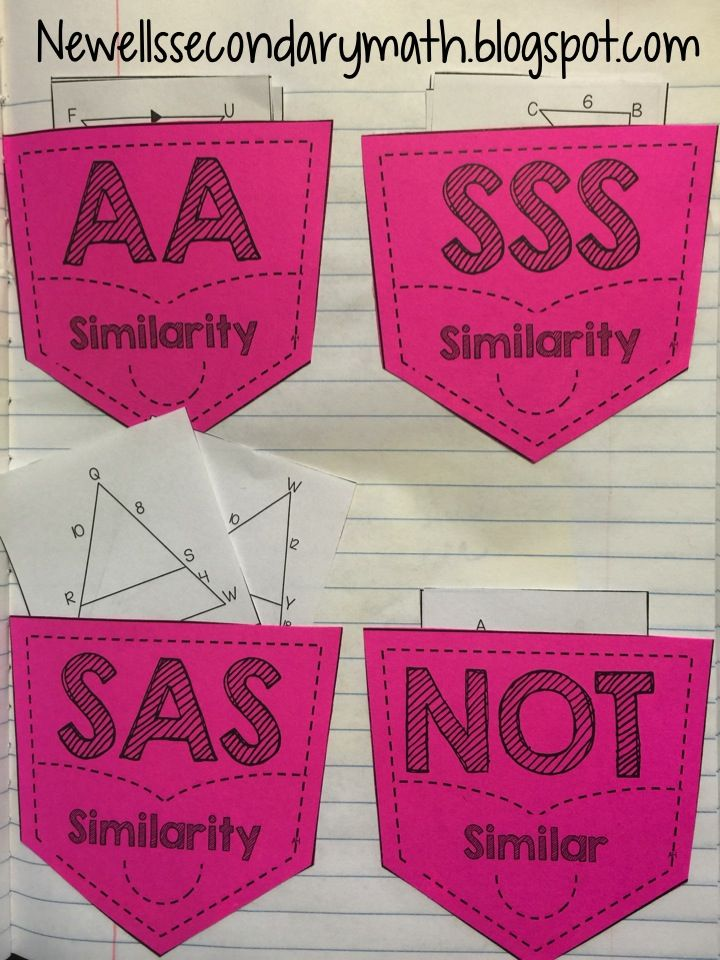 Secondary Math Classroom Decorations : Ideas and resources for the secondary math classroom