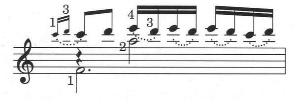 In guitar music, dotted slurs (that indicate legato) should always be on the notehead side- see attached #BooseyFacts pic.twitter.com/qyZaCy...