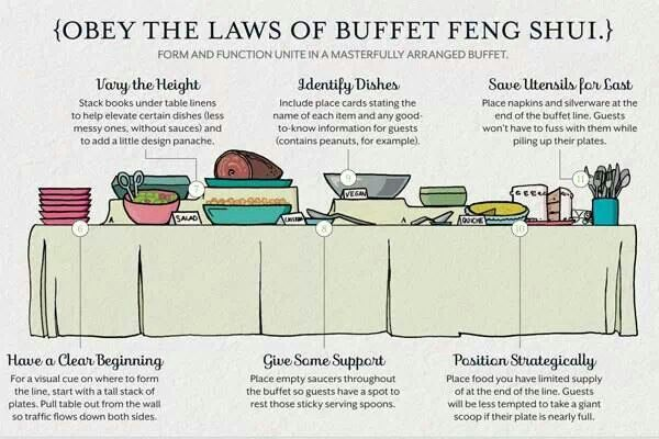 Obey the Laws of Buffet Feng Shui - how to set up a buffet