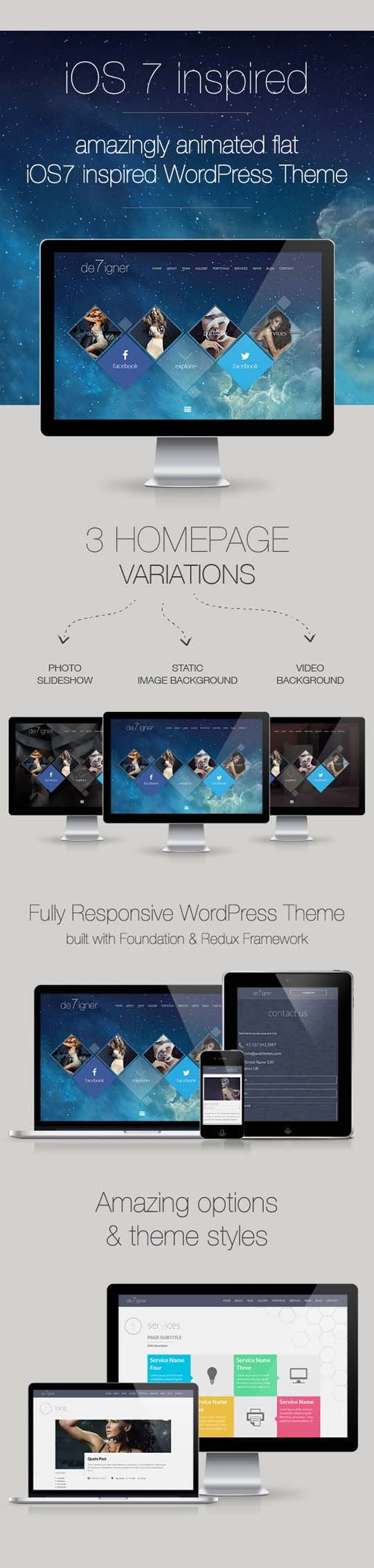 De7igner – Flat iOS7 Inspired OnePage Parallax Theme