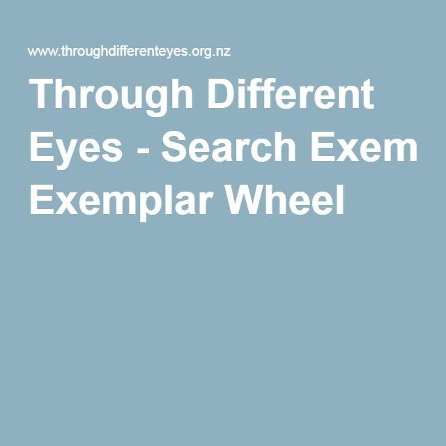 Through Different Eyes-Search Exemplar Wheel