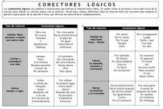 Conectores lógicos