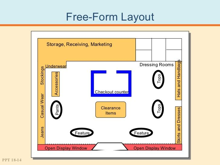 free form store layout  Free-Form Layout Storage, Receiving, Marketing ... | Store ...