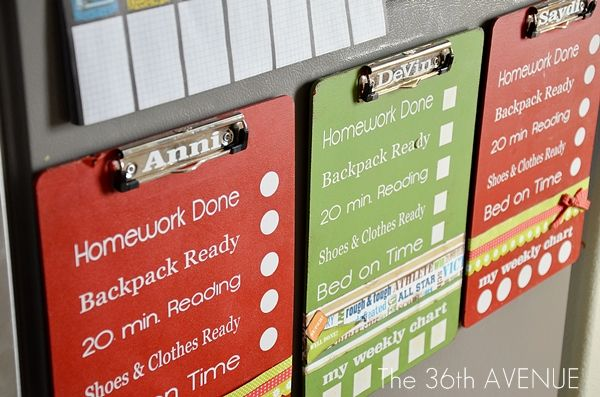 Back to school dry erase chart... Tutorial of how to make these charts to keep the kiddos organized during the school year.