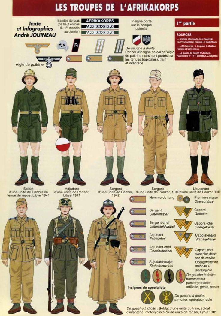 German Afrikakorps; Военнослужащие из состава Африканского корпуса германского вермахта