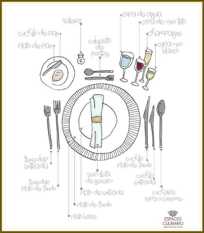 Tratemos a nuestros #invitados como si fueran a un restaurante de cinco tenedores. Prepara la #mesa con cada elemento de tu #vajilla en su sitio.