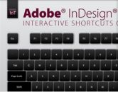 InDesign Help | Default keyboard shortcuts This is very helpful for graphic designers, especially one (me) who has a PC instead of a Mac