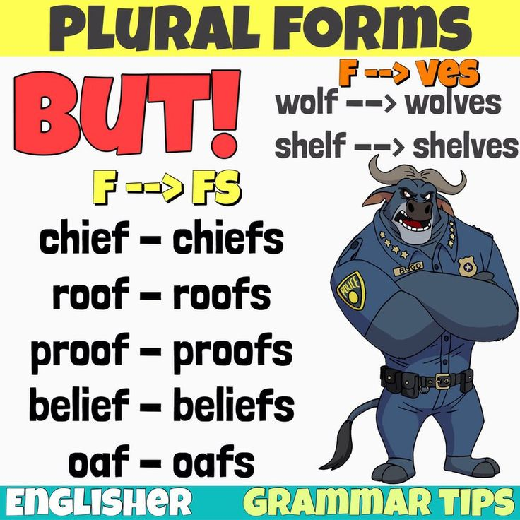 Grammar Tips Plural Forms Grammar Tips Plurals Learn English