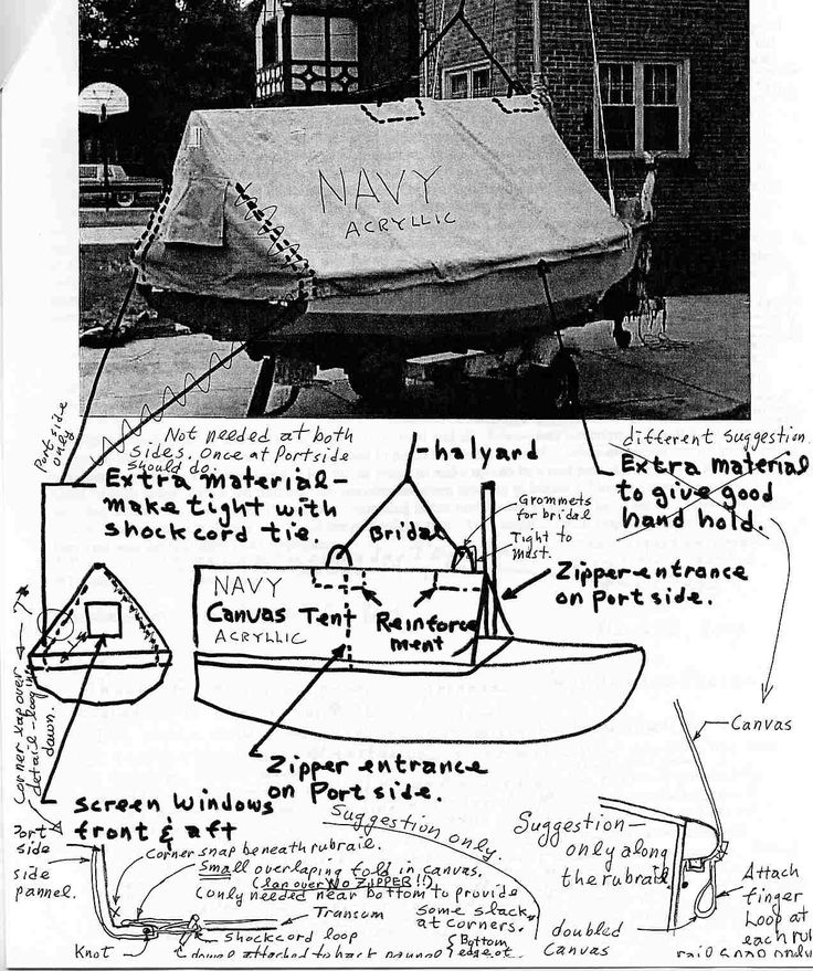 0ad0ebe6a992832face8e4761d47238f dinghy wayfarer 236 best images about avast ye' swab on pinterest bass boat,Wiring Diagram Lowe Boats