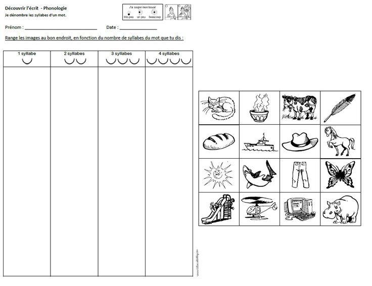 Phonologie : affiches Borel-Maisonny, fiches pour atelier autonome - TitLine à l'école