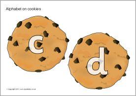 Alfabet kaarten voor kleuters / Alphabet on cookies (SB5041) - SparkleBox