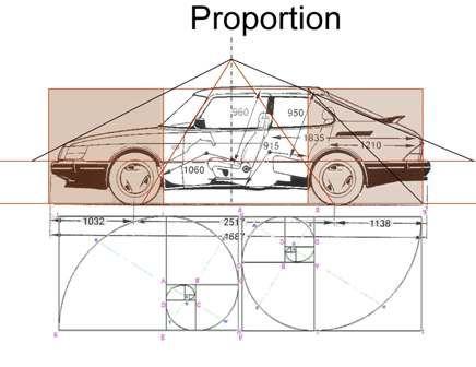 Saab-900-proportions