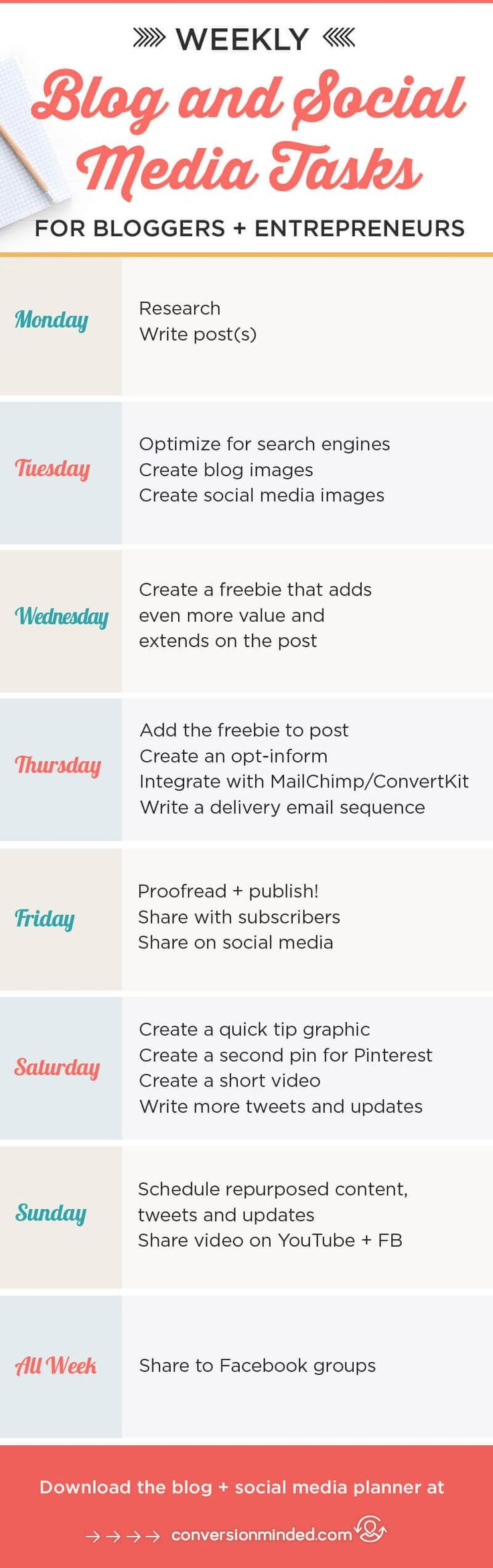 Want to sell your products and make money with your blog? First, you need to build your audience! This post includes the exact weekly blog tasks plus a downloadable social media plan to help you drive incredible amounts of traffic. Click through to find out exactly what you should be doing each week!