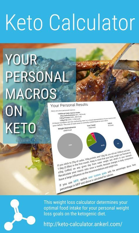 This weight loss calculator finds out how you can lose weight on a ketogenic diet. Based on your personal data you can calculate the amount of carbohydrates, protein, and fat you can eat to reach your specific goal. Give it a try!