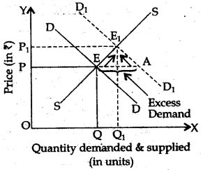 cbse-sample-papers-for-class-12-economics-delhi-2015-10 #