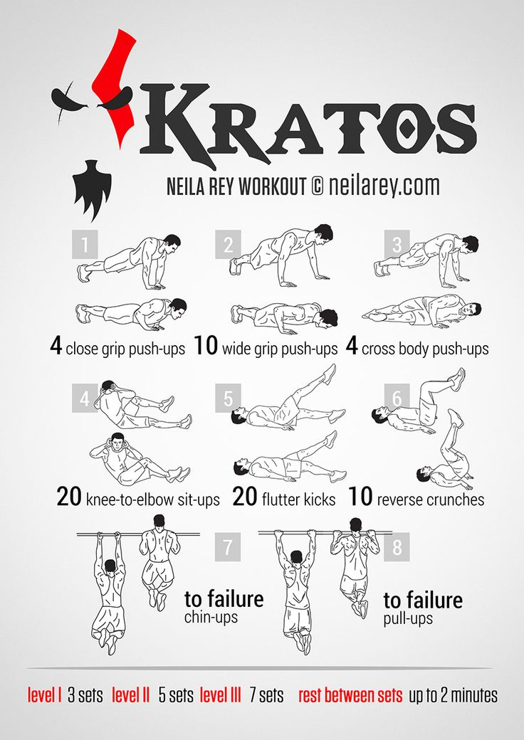 Kratos (God of War) Workout