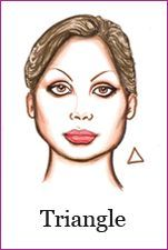 Which hairstyles, glasses and earrings go best with which face shapes.