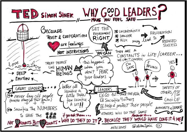 ted talk notes 8 of the best ted talks on collaboration 8 of the best ted talks on collaboration  sagmeister also notes other more conventional businesses (like 3m and google .