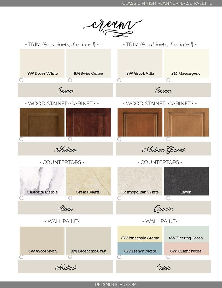 home decorator ides renovation ideas cabinet ideas for kitchen rh pinterest com
