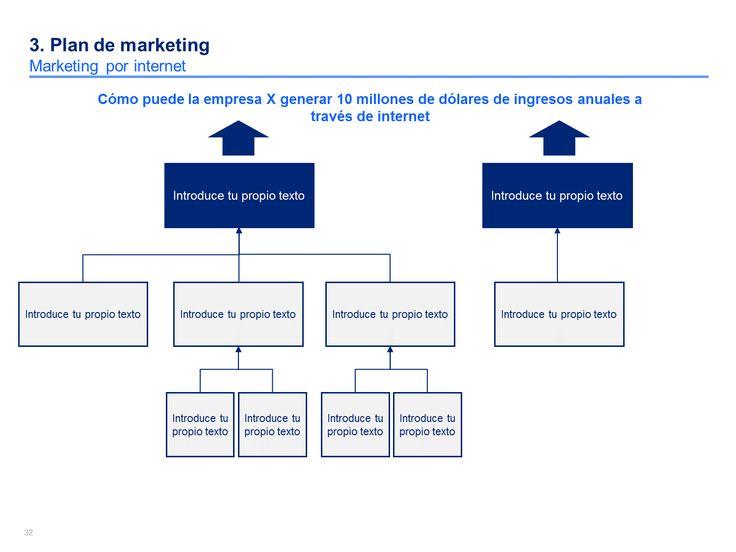 Plan De Marketing De Un Producto Ejemplo