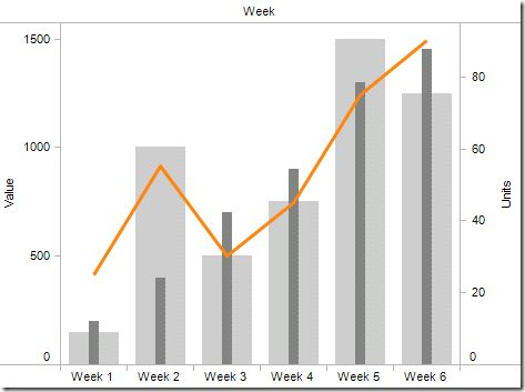 Best Ui Feature  Cnp Poster Images On   Bar Chart