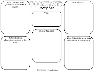 FREEBIE!  Planning sheet for using the Toontastic app in the classroom!  LOVE this app!!!