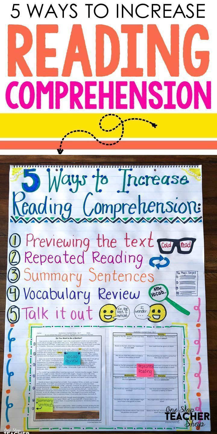Increase Reading Comprehension With These 5 Reading Strategies These Reading Strat Teaching Comprehension Teaching Reading Comprehension Reading Comprehension Improving reading comprehension in