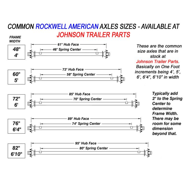 25+ best ideas about Utility trailer axles on Pinterest