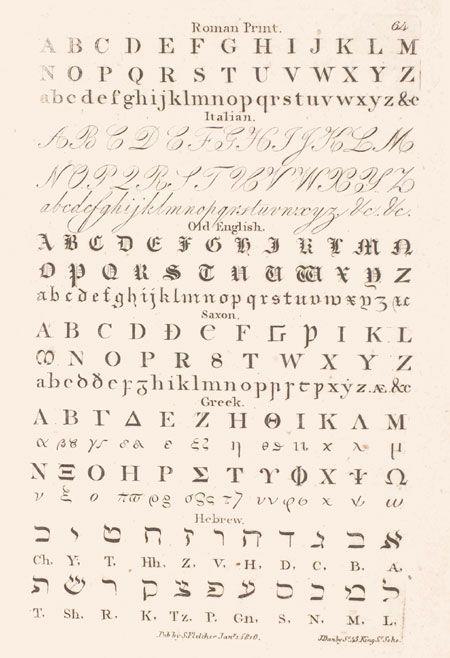 English In Italian: Alphabets: Roamn, Italian, Old English, Saxon, Greek
