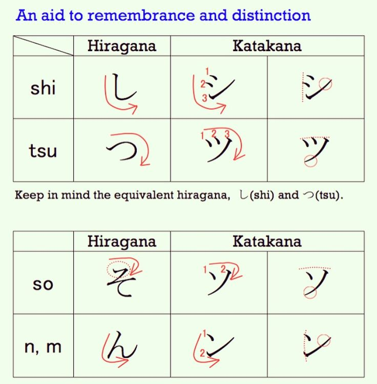 Anime In Hiragana: 1025 Best Nihongo Daisuki Images On Pinterest
